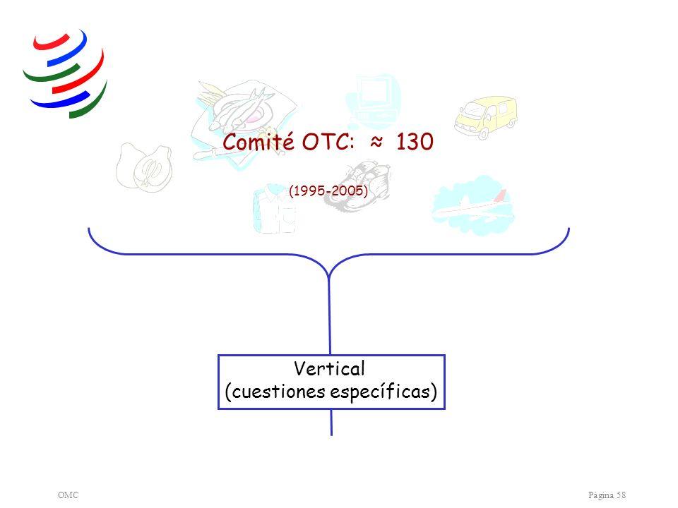 OMCPágina 58 Comité OTC: 130 (1995-2005) Vertical (cuestiones específicas)
