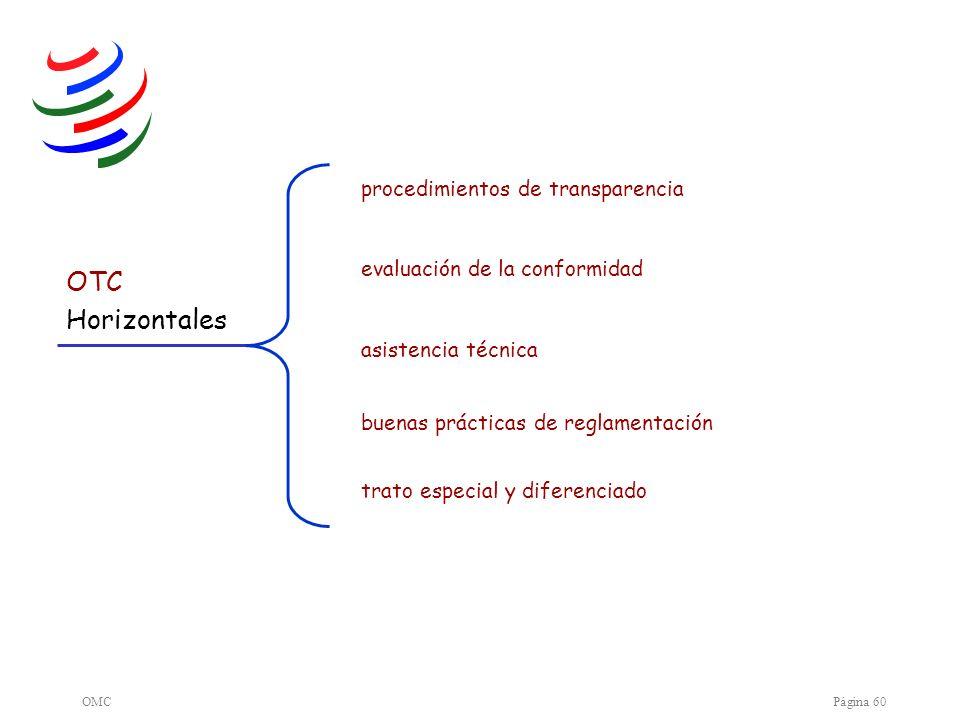 OMCPágina 60 Horizontales buenas prácticas de reglamentación procedimientos de transparencia evaluación de la conformidad asistencia técnica OTC trato