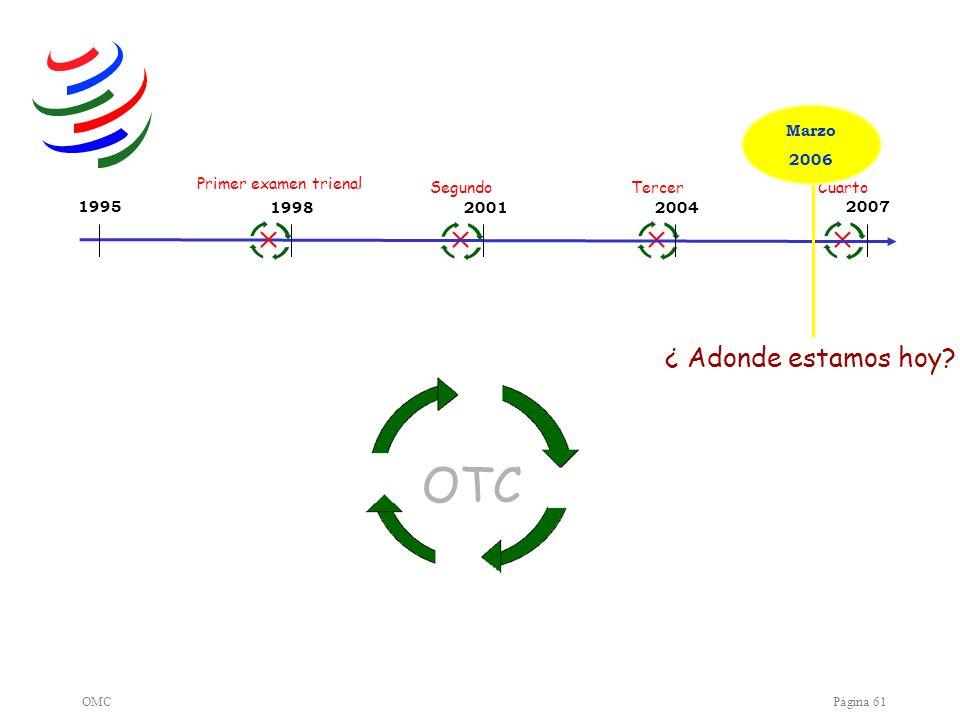 OMCPágina 61 19952007 199820012004 Primer examen trienal OTC TercerSegundoCuarto Marzo 2006 ¿ Adonde estamos hoy?