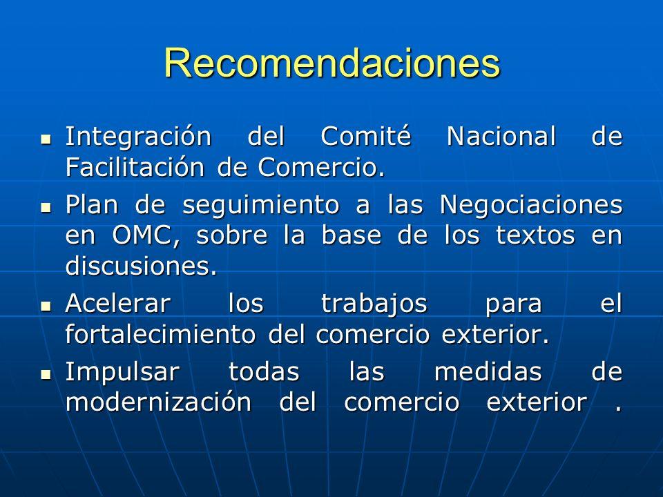 Recomendaciones Integración del Comité Nacional de Facilitación de Comercio.
