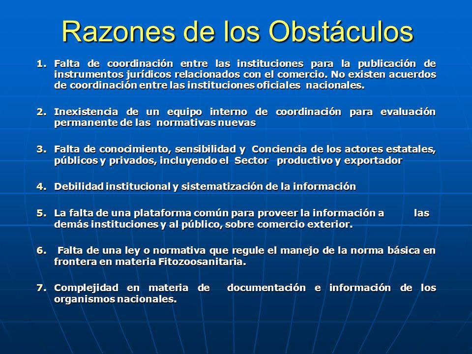 Razones de los Obstáculos 1.Falta de coordinación entre las instituciones para la publicación de instrumentos jurídicos relacionados con el comercio.