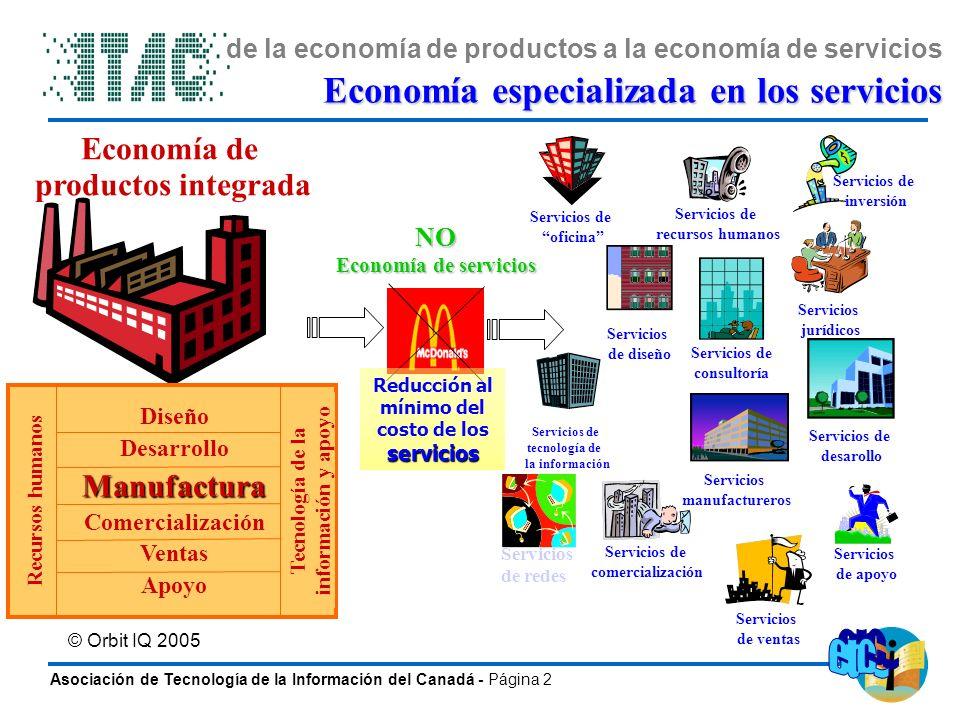 Asociación de Tecnología de la Información del Canadá - Página 2 de la economía de productos a la economía de servicios Diseño DesarrolloManufactura C