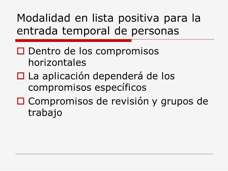 Modalidad en lista positiva para la entrada temporal de personas Dentro de los compromisos horizontales La aplicación dependerá de los compromisos esp