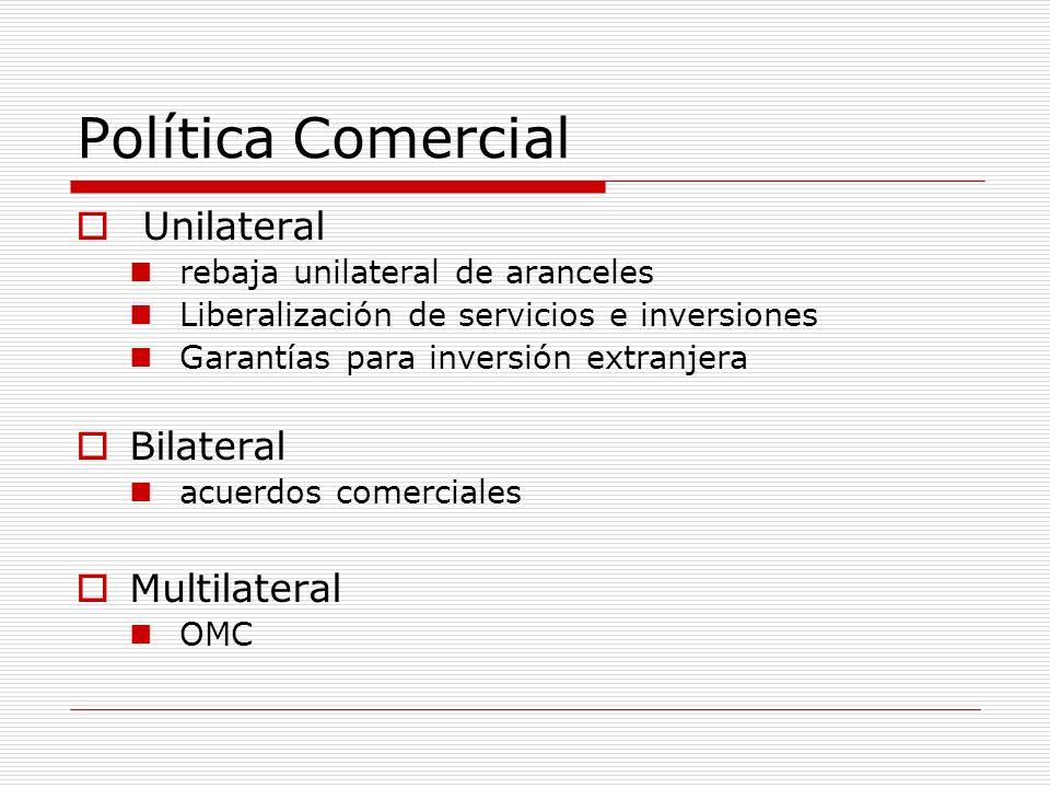 Política Comercial Unilateral rebaja unilateral de aranceles Liberalización de servicios e inversiones Garantías para inversión extranjera Bilateral a