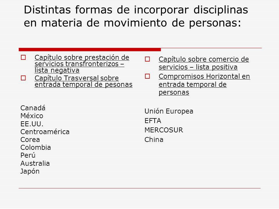 Distintas formas de incorporar disciplinas en materia de movimiento de personas: Capítulo sobre prestación de servicios transfronterizos – lista negat