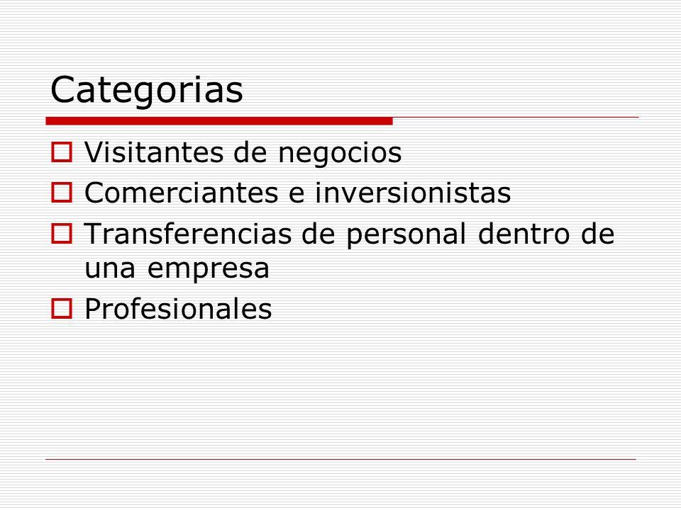 Categorias Visitantes de negocios Comerciantes e inversionistas Transferencias de personal dentro de una empresa Profesionales