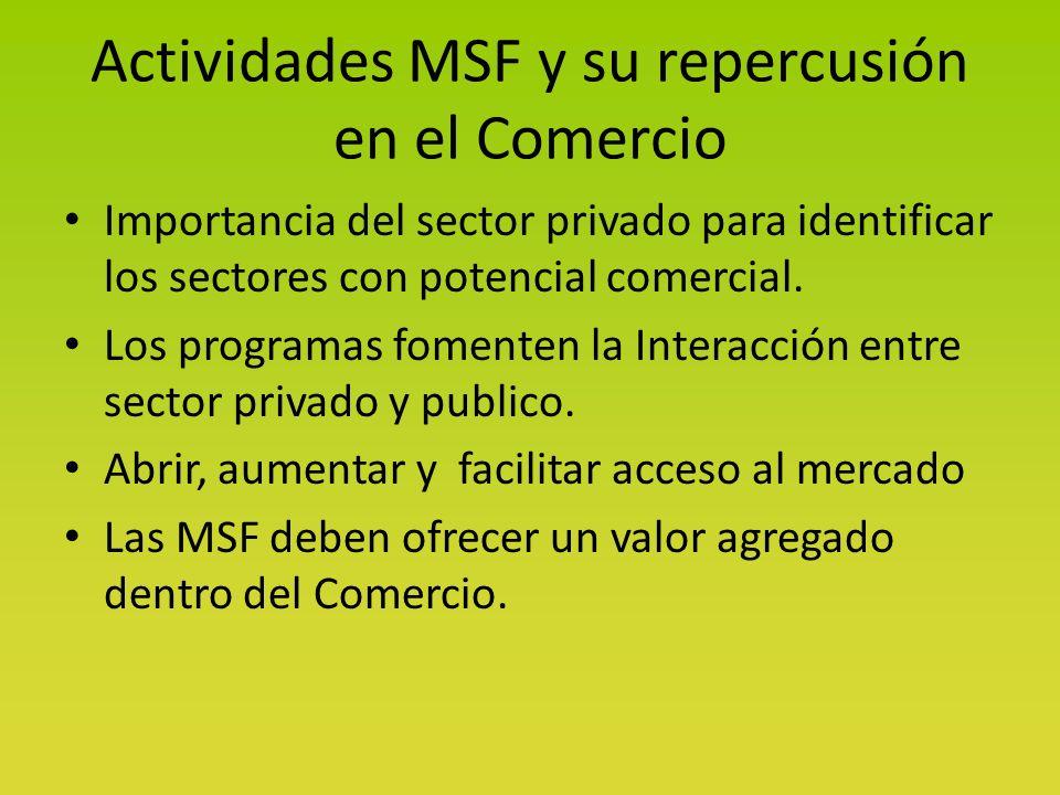 Actividades MSF y su repercusión en el Comercio Importancia del sector privado para identificar los sectores con potencial comercial.