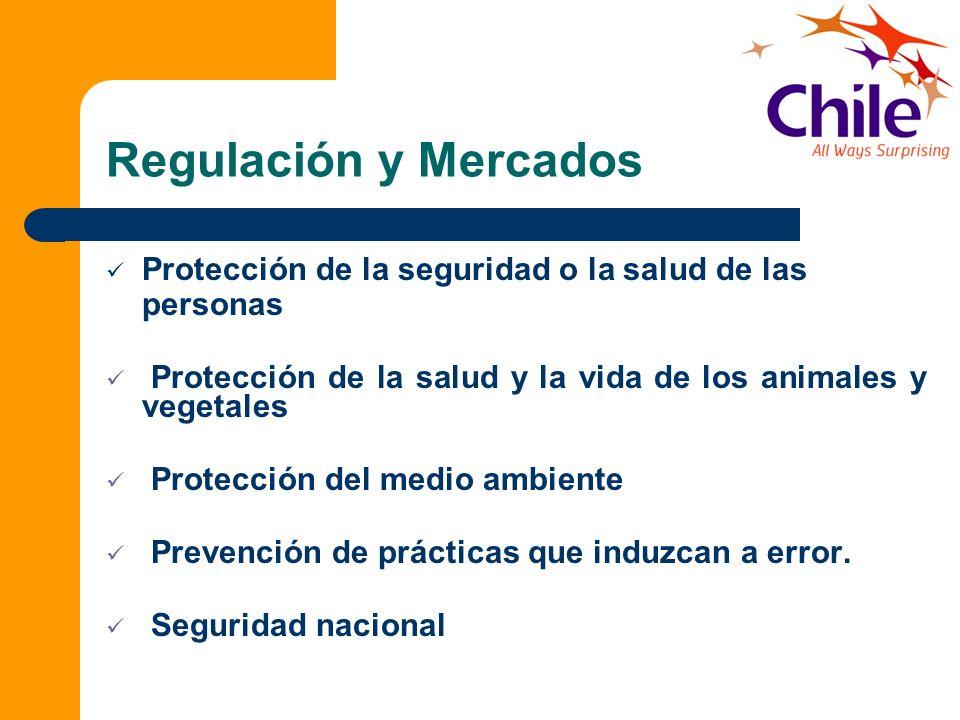 Regulación y Mercados Protección de la seguridad o la salud de las personas Protección de la salud y la vida de los animales y vegetales Protección de