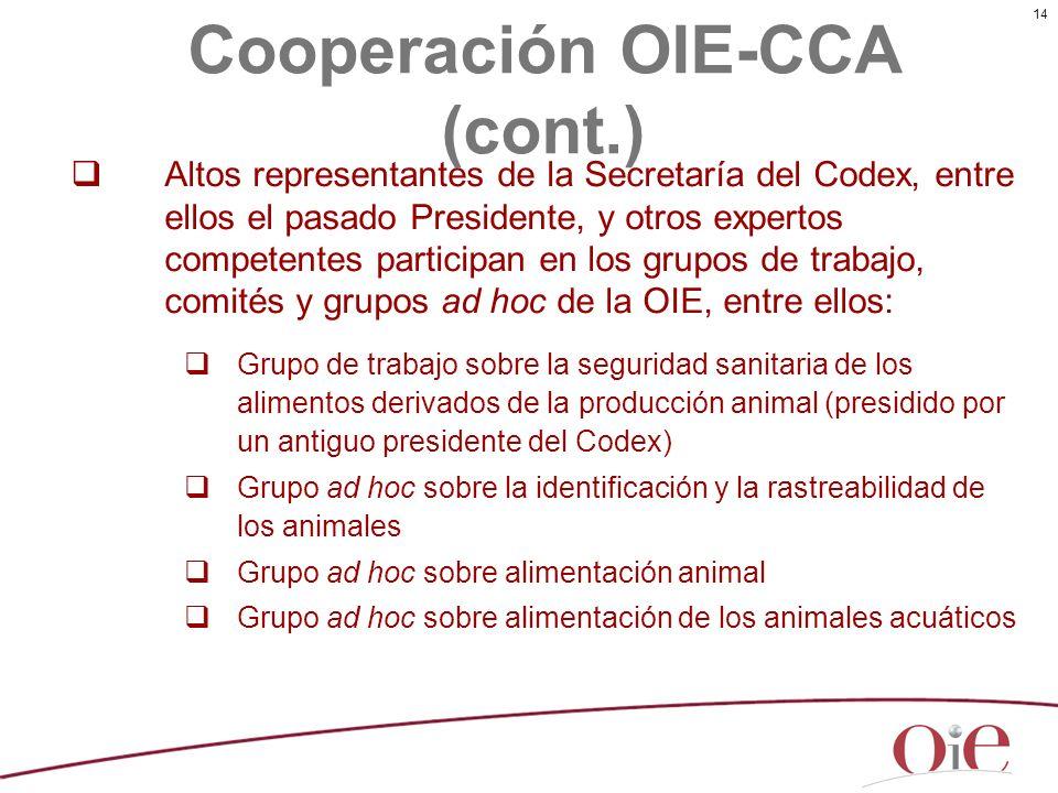 14 Altos representantes de la Secretaría del Codex, entre ellos el pasado Presidente, y otros expertos competentes participan en los grupos de trabajo