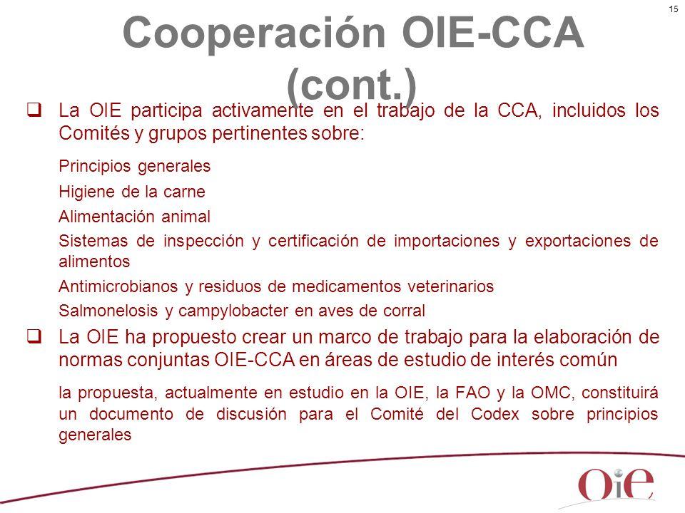 15 La OIE participa activamente en el trabajo de la CCA, incluidos los Comités y grupos pertinentes sobre: Principios generales Higiene de la carne Al