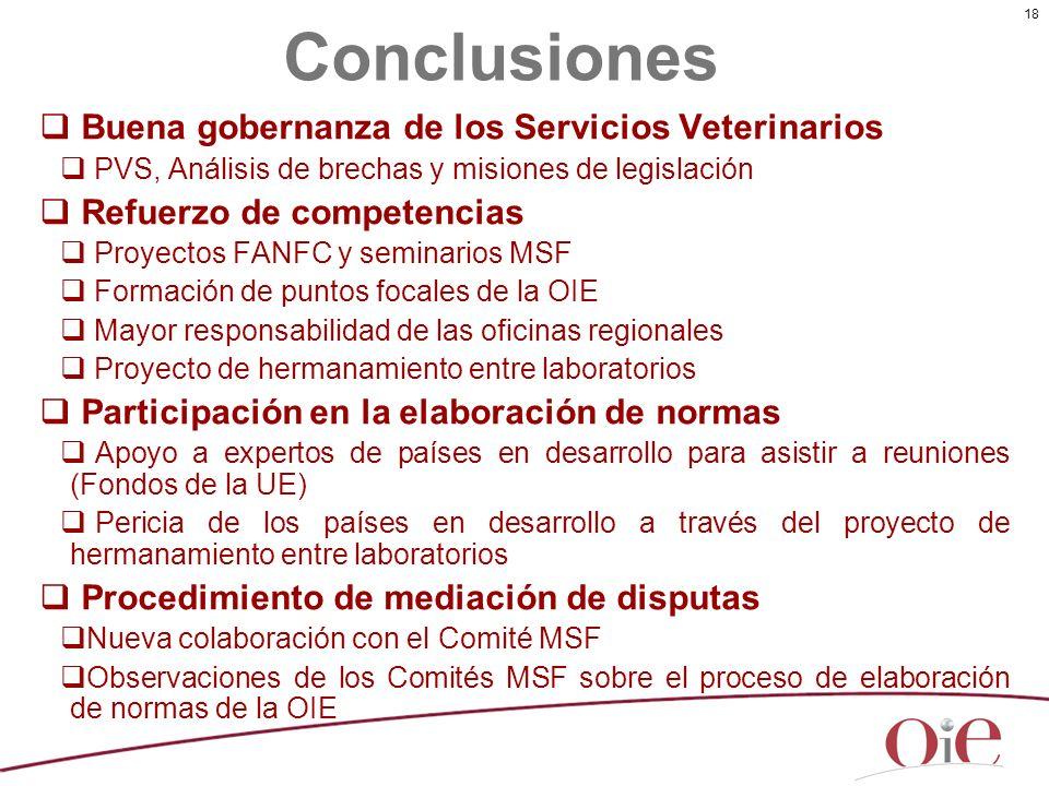 18 Buena gobernanza de los Servicios Veterinarios PVS, Análisis de brechas y misiones de legislación Refuerzo de competencias Proyectos FANFC y semina