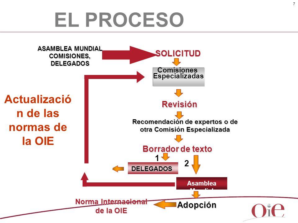 7SOLICITUD Comisiones Especializadas Revisión Borrador de texto Asamblea Mundial DELEGADOS Adopción ASAMBLEA MUNDIAL COMISIONES, DELEGADOS 1 2 Norma I