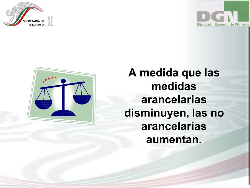 Fundamento legal de los Reglamentos Técnicos en México: Acuerdo de Obstáculos Técnicos de la Organización Mundial de Comercio Tratados de Libre Comercio Ley Federal sobre Metrología y Normalización