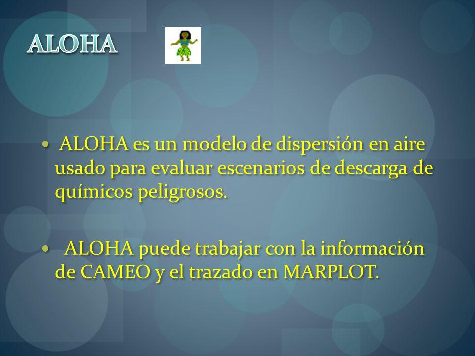 ALOHA es un modelo de dispersión en aire usado para evaluar escenarios de descarga de químicos peligrosos. ALOHA puede trabajar con la información de