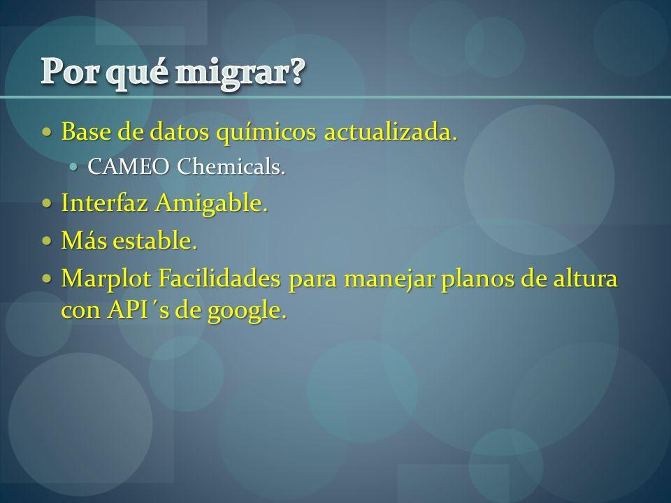 Base de datos químicos actualizada. Base de datos químicos actualizada. CAMEO Chemicals. CAMEO Chemicals. Interfaz Amigable. Interfaz Amigable. Más es