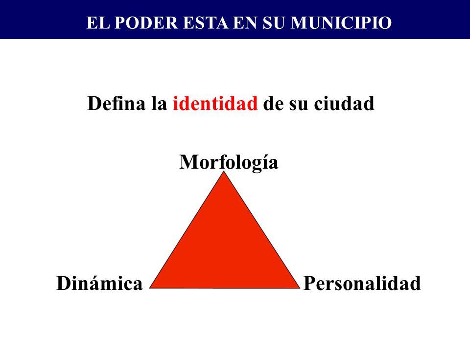 Defina la identidad de su ciudad Morfología DinámicaPersonalidad EL PODER ESTA EN SU MUNICIPIO
