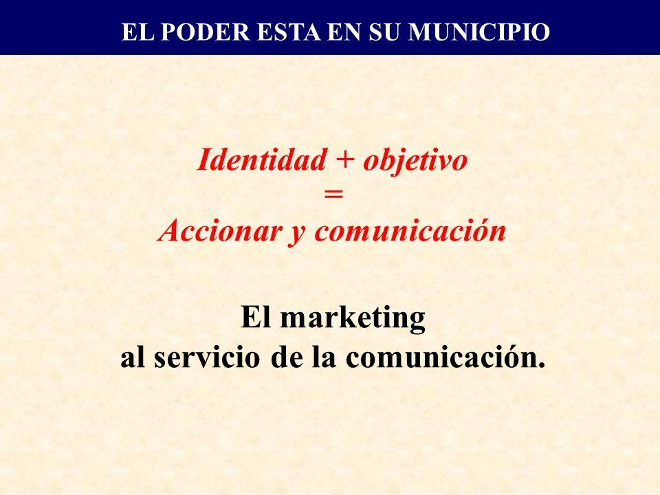 Identidad + objetivo = Accionar y comunicación El marketing al servicio de la comunicación.