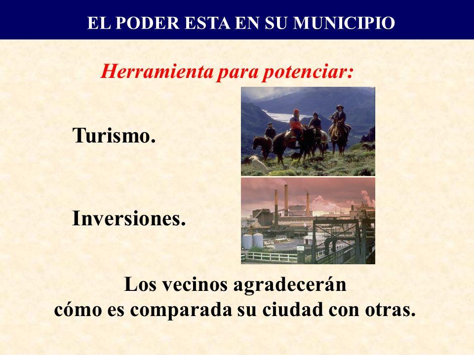 Herramienta para potenciar: Turismo.Inversiones.