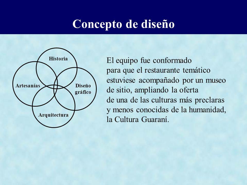 Comunicación Catálogo Histórico: con el registro de cómo se encaró la construcción del complejo a partir de datos históricos.