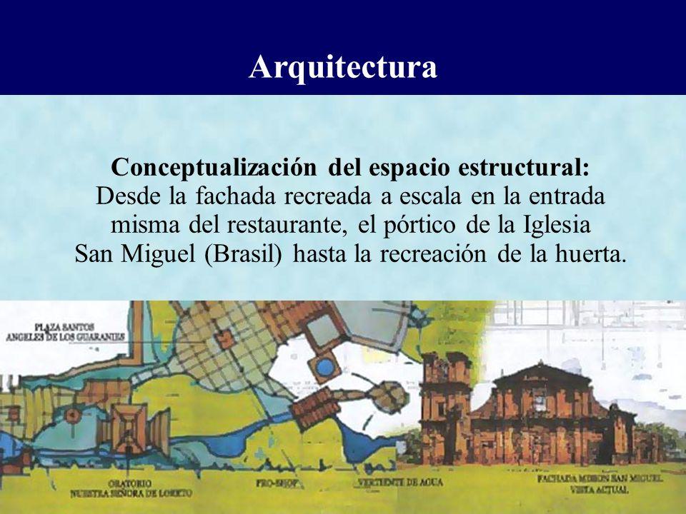 Arquitectura Conceptualización del espacio estructural: Desde la fachada recreada a escala en la entrada misma del restaurante, el pórtico de la Igles