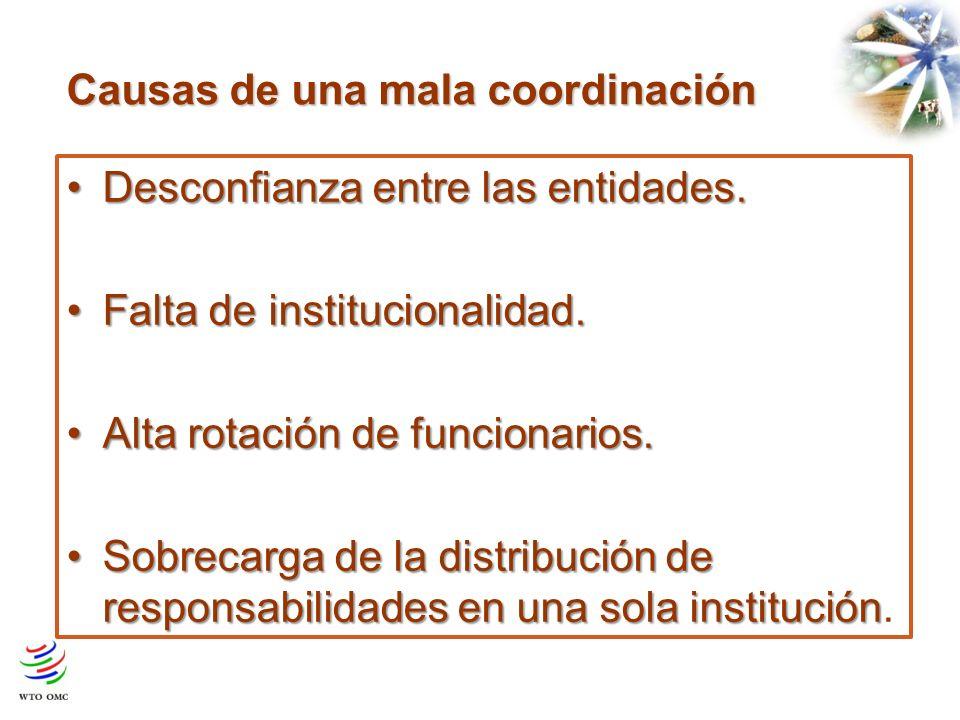 Causas de una mala coordinación Desconfianza entre las entidades.Desconfianza entre las entidades.