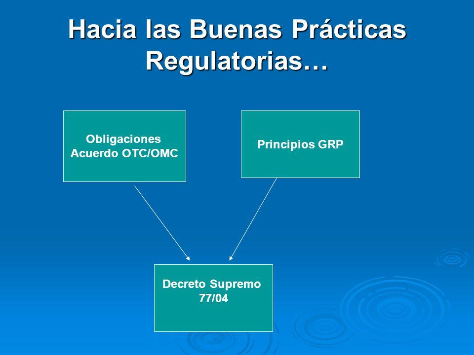 Hacia las Buenas Prácticas Regulatorias… Obligaciones Acuerdo OTC/OMC Principios GRP Decreto Supremo 77/04