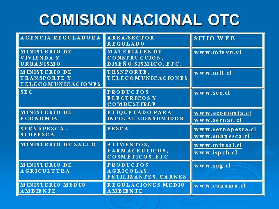 COMISION NACIONAL OTC