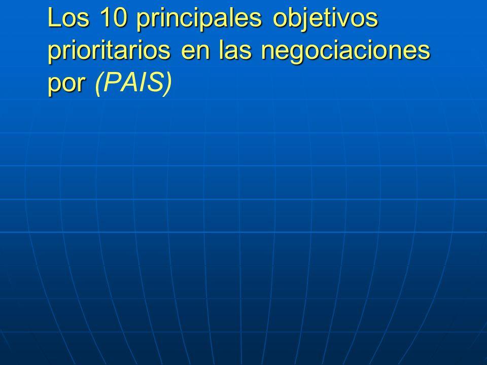 Los 10 principales objetivos prioritarios en las negociaciones por Los 10 principales objetivos prioritarios en las negociaciones por (PAIS)