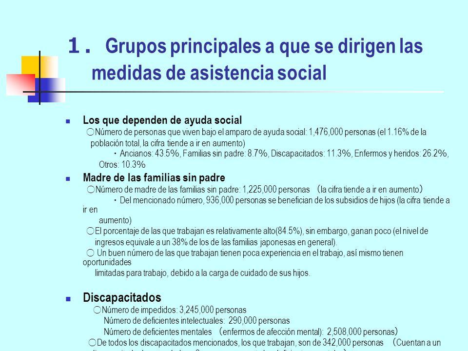 Grupos principales a que se dirigen las medidas de asistencia social Los que dependen de ayuda social Número de personas que viven bajo el amparo de a