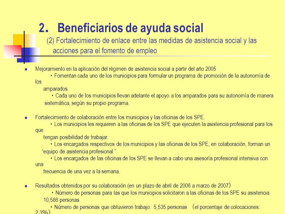 2 Beneficiarios de ayuda social (2) Fortalecimiento de enlace entre las medidas de asistencia social y las acciones para el fomento de empleo Mejorami