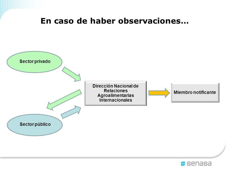 En caso de haber observaciones… Miembro notificante Sector público Sector privado Dirección Nacional de Relaciones Agroalimentarias Internacionales