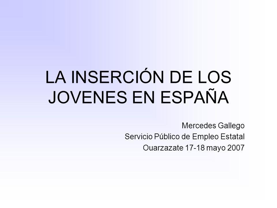 LA INSERCIÓN DE LOS JOVENES EN ESPAÑA Mercedes Gallego Servicio Público de Empleo Estatal Ouarzazate 17-18 mayo 2007