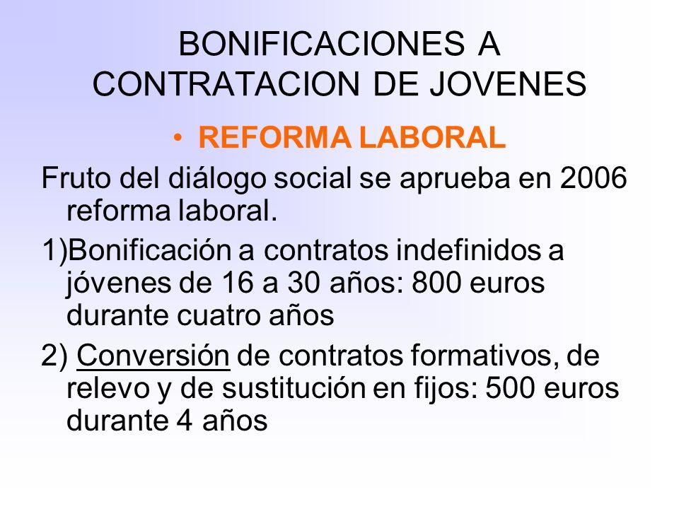 BONIFICACIONES A CONTRATACION DE JOVENES REFORMA LABORAL Fruto del diálogo social se aprueba en 2006 reforma laboral.
