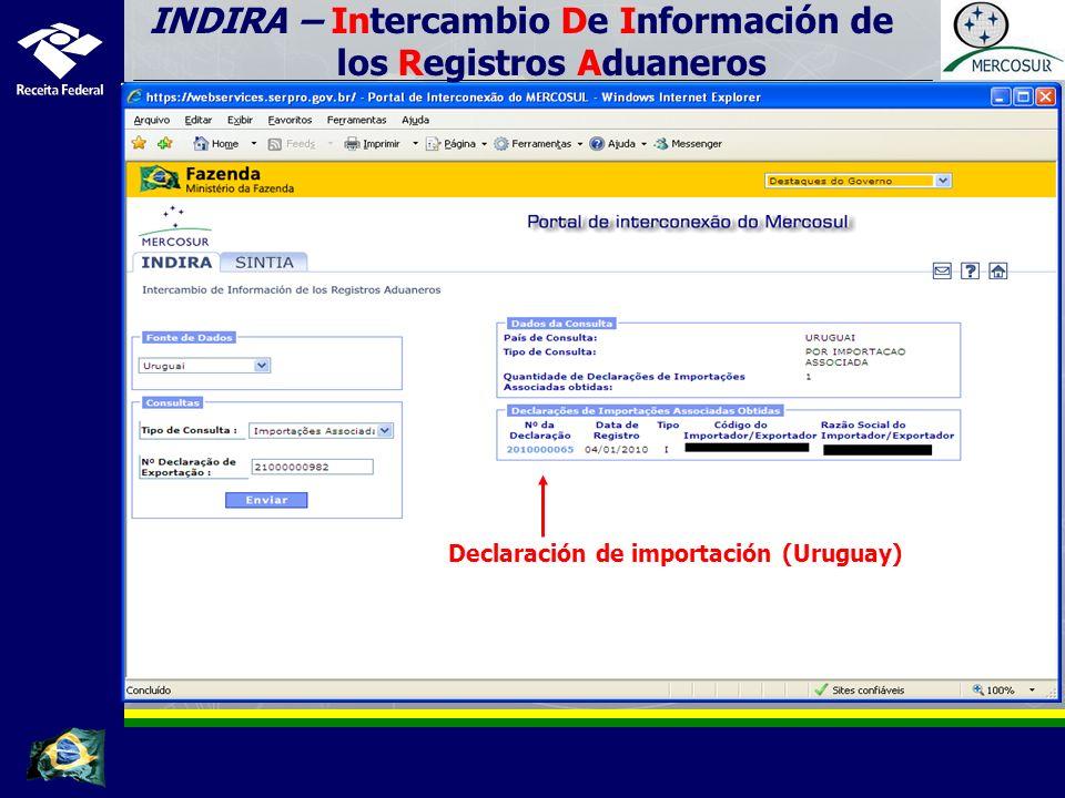 INDIRA – Intercambio De Información de los Registros Aduaneros Declaración de importación (Uruguay)