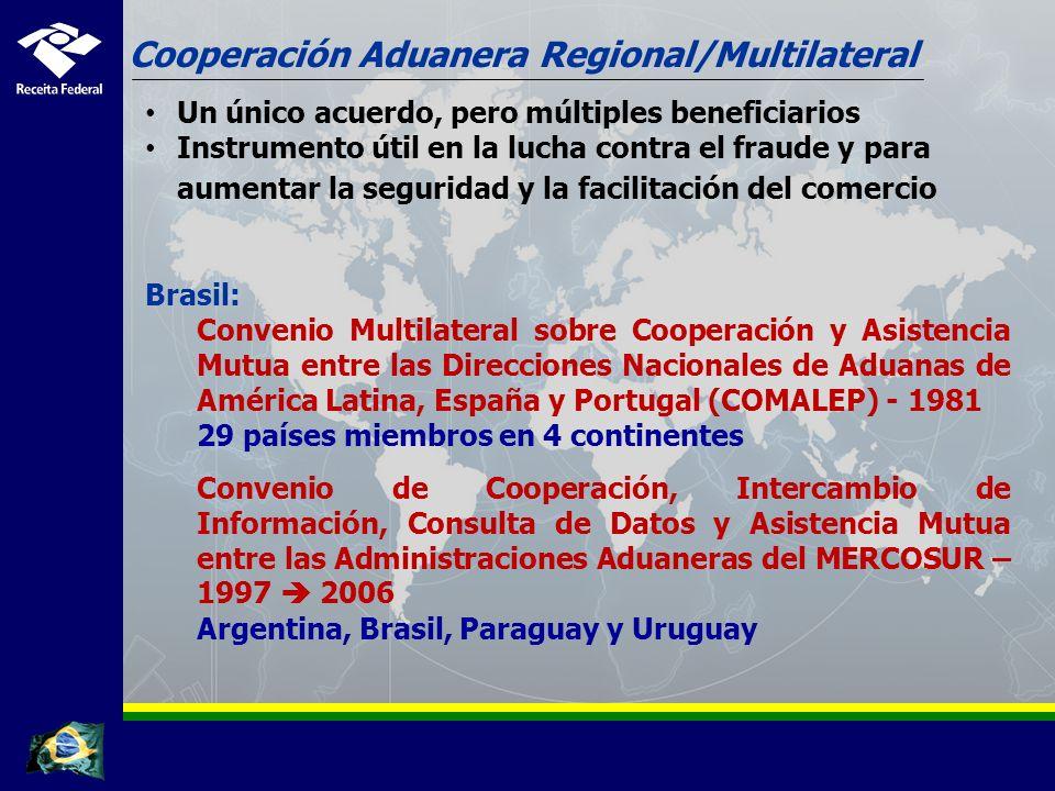Cooperación Aduanera Regional/Multilateral Un único acuerdo, pero múltiples beneficiarios Instrumento útil en la lucha contra el fraude y para aumentar la seguridad y la facilitación del comercio Brasil: Convenio Multilateral sobre Cooperación y Asistencia Mutua entre las Direcciones Nacionales de Aduanas de América Latina, España y Portugal (COMALEP) - 1981 29 países miembros en 4 continentes Convenio de Cooperación, Intercambio de Información, Consulta de Datos y Asistencia Mutua entre las Administraciones Aduaneras del MERCOSUR – 1997 2006 Argentina, Brasil, Paraguay y Uruguay
