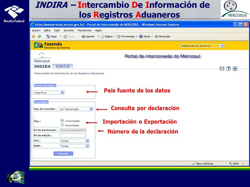 Número de la declaración Importación o Exportación INDIRA – Intercambio De Información de los Registros Aduaneros Consulta por declaración País fuente de los datos