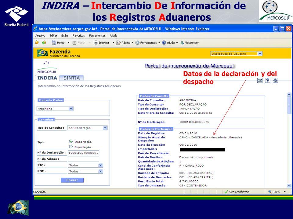 INDIRA – Intercambio De Información de los Registros Aduaneros Datos de la declaración y del despacho