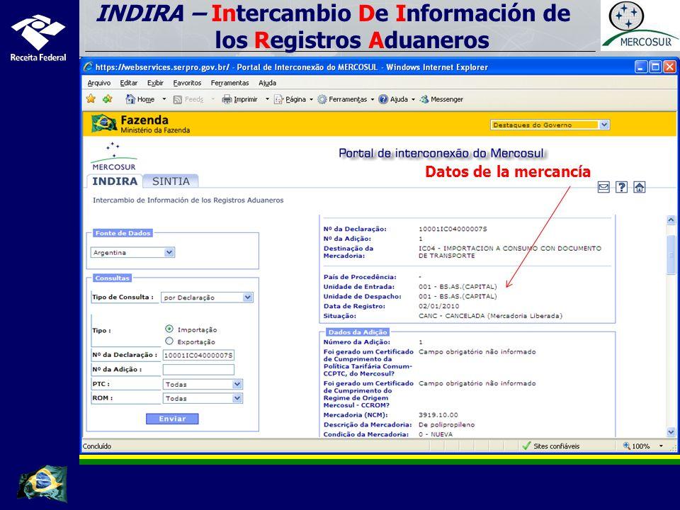 INDIRA – Intercambio De Información de los Registros Aduaneros Datos de la mercancía