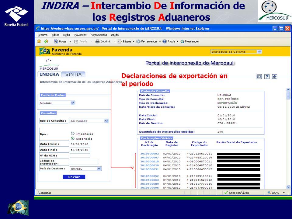 INDIRA – Intercambio De Información de los Registros Aduaneros Declaraciones de exportación en el período