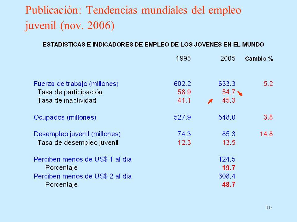 10 Publicación: Tendencias mundiales del empleo juvenil (nov. 2006)