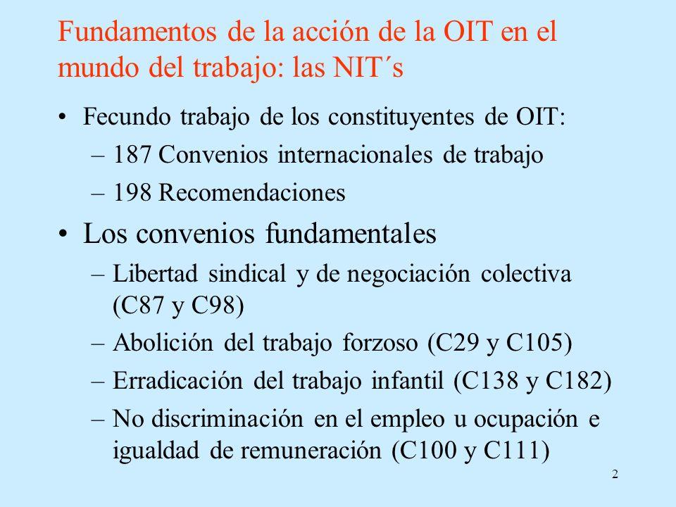 2 Fundamentos de la acción de la OIT en el mundo del trabajo: las NIT´s Fecundo trabajo de los constituyentes de OIT: –187 Convenios internacionales d