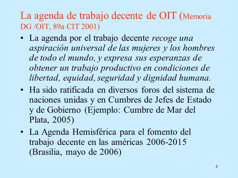 4 La agenda de trabajo decente de OIT ( Memoria DG /OIT, 89a CIT 2001) La agenda por el trabajo decente recoge una aspiración universal de las mujeres