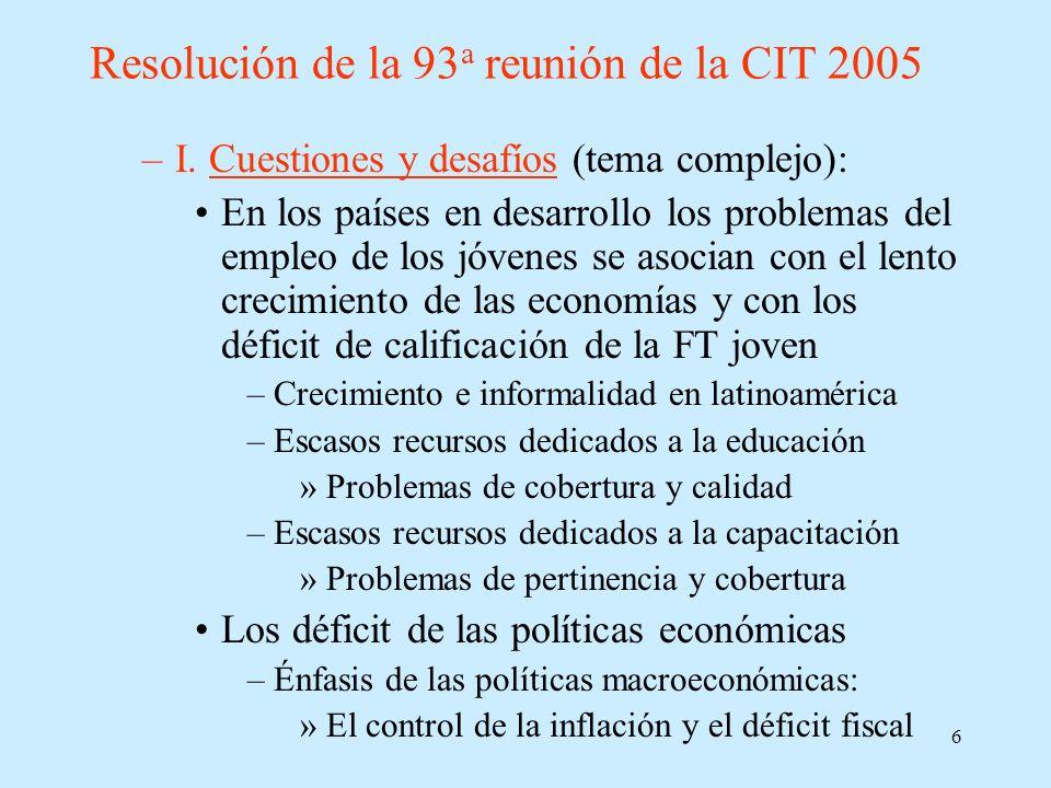 6 Resolución de la 93 a reunión de la CIT 2005 –I. Cuestiones y desafíos (tema complejo): En los países en desarrollo los problemas del empleo de los
