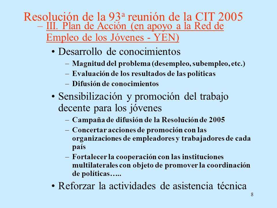 8 Resolución de la 93 a reunión de la CIT 2005 –III. Plan de Acción (en apoyo a la Red de Empleo de los Jóvenes - YEN) Desarrollo de conocimientos –Ma