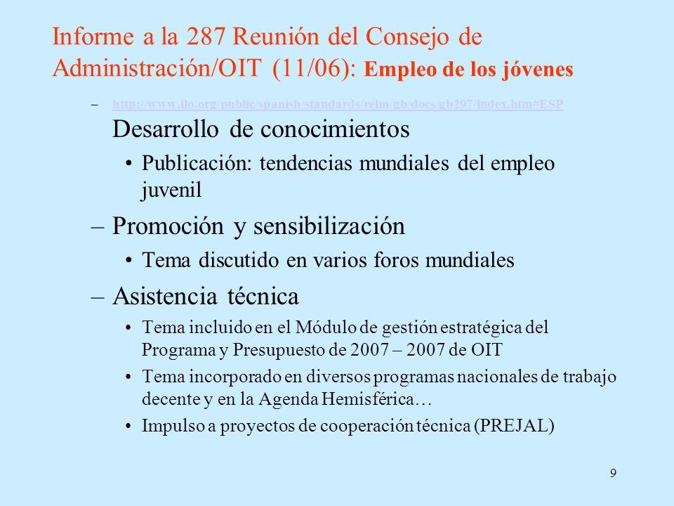 9 Informe a la 287 Reunión del Consejo de Administración/OIT (11/06): Empleo de los jóvenes –http://www.ilo.org/public/spanish/standards/relm/gb/docs/