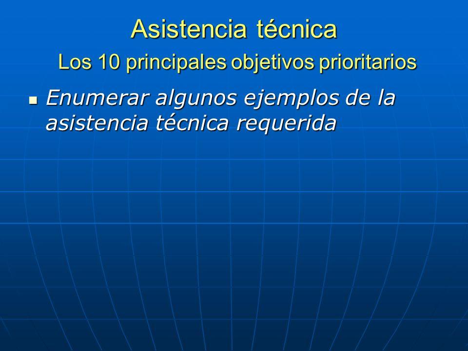 Asistencia técnica Los 10 principales objetivos prioritarios Enumerar algunos ejemplos de la asistencia técnica requerida Enumerar algunos ejemplos de