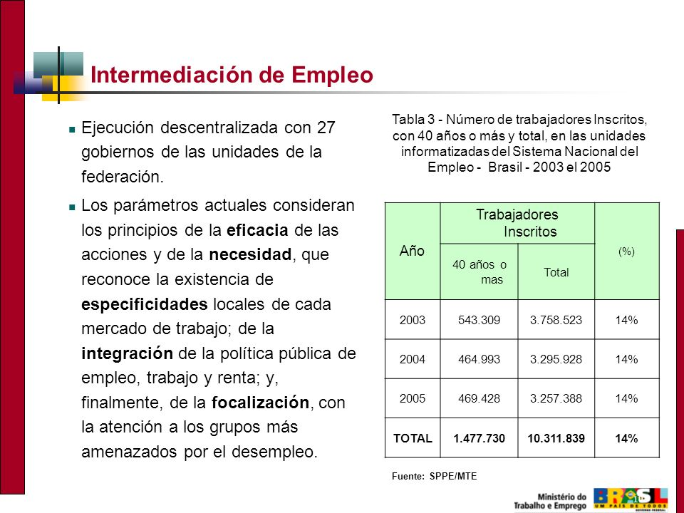 10 Intermediación de Empleo Ejecución descentralizada con 27 gobiernos de las unidades de la federación. Los parámetros actuales consideran los princi