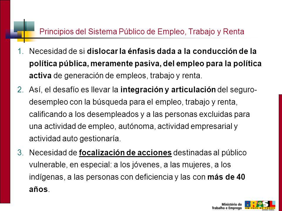 5 Principios del Sistema Público de Empleo, Trabajo y Renta 1.Necesidad de si dislocar la énfasis dada a la conducción de la política pública, meramente pasiva, del empleo para la política activa de generación de empleos, trabajo y renta.