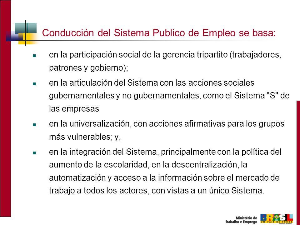 6 Conducción del Sistema Publico de Empleo se basa: en la participación social de la gerencia tripartito (trabajadores, patrones y gobierno); en la ar