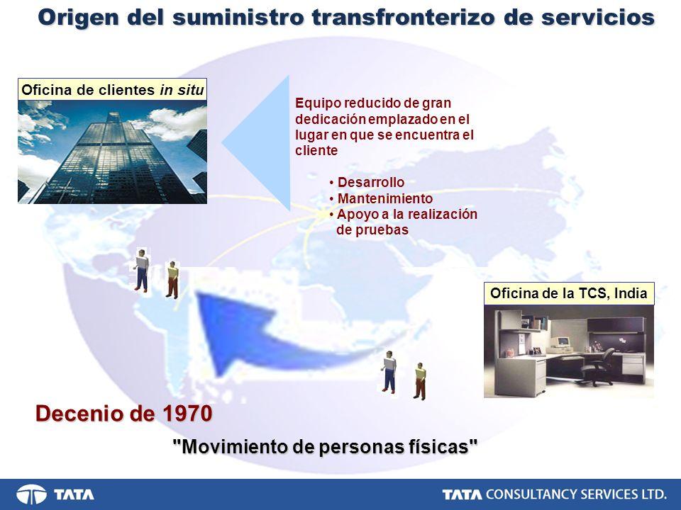 Origen del suministro transfronterizo de servicios